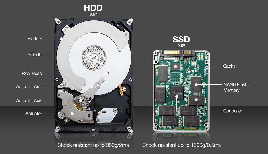 ssd-vs-hdd-dreamsengine